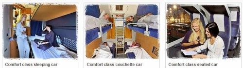 Les trois classes disponibles, de gauche à droite : voiture-lits, voitures couchettes, voitures coach (photos du site web CNL)
