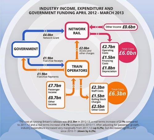 ddgb-funding-map-2012-13