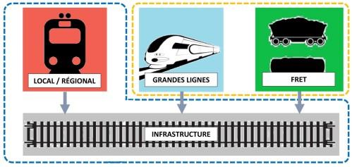 Rail_structure