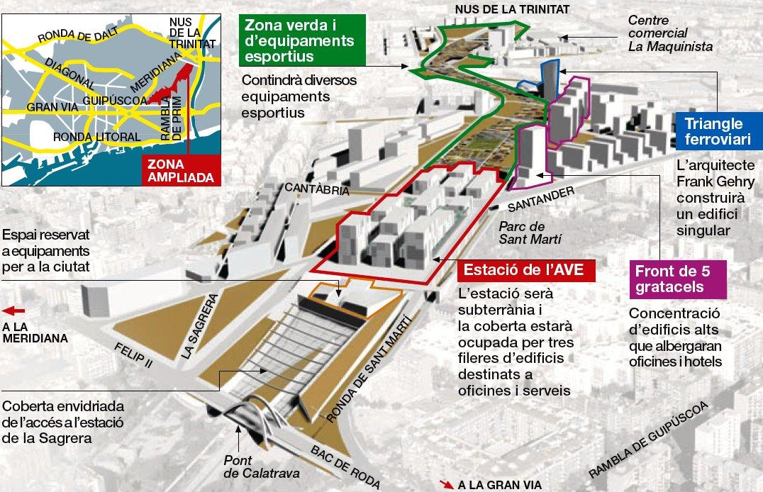 La gare de La Sagrera - Barcelone insolite à vélo et à pied