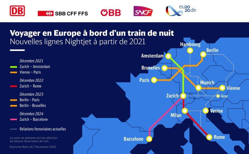 Signature d'un accord sur les trains de nuiteuropéens