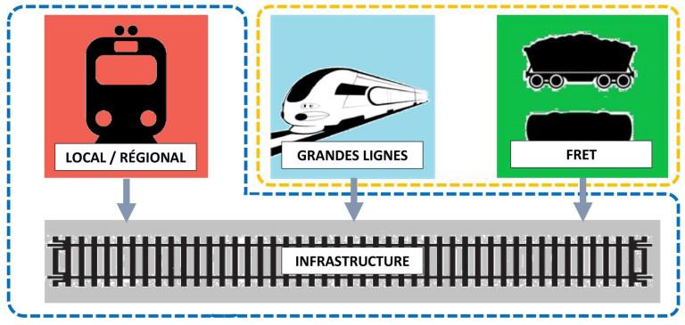 Secteur-ferroviaire